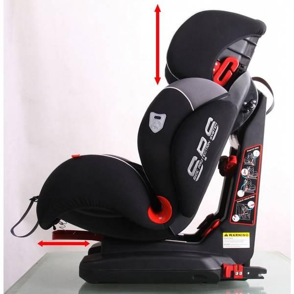 Cybex car seat pallas m fix : Collection 2020 - Avis consommateurs - Livré en 48h
