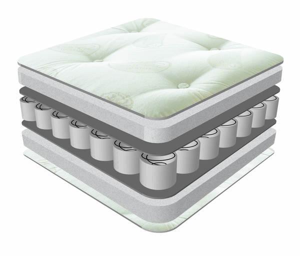 Ikea matelas ressorts ensachés 160x200 : Comment bien choisir - Acheter Malin - Livré en 24h